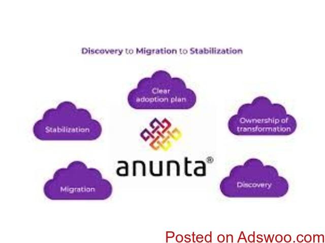 Desktop As A Service | Anunta Tech - 1/1